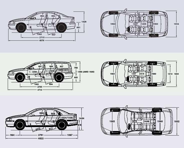 The 2005 Volvo V50 Wagon Archive  Volvo XC Forums